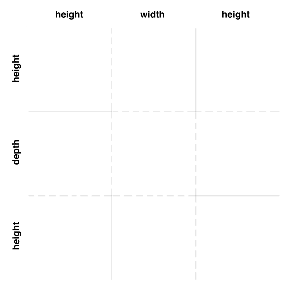 Quick and easy box template by #stampcandy