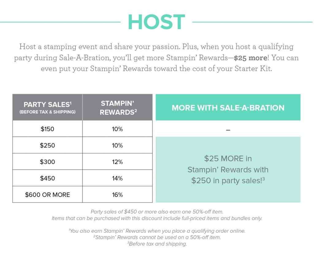 2018 Sale-a-bration host or shop details